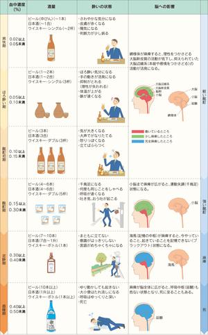 Health_33